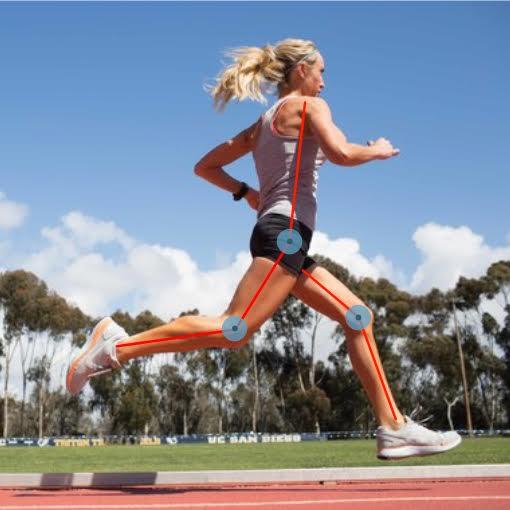 Running Gait.jpg